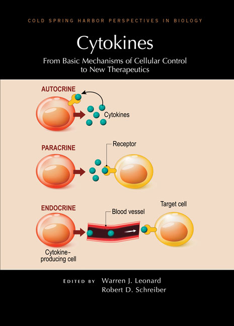 Cytokines cover image